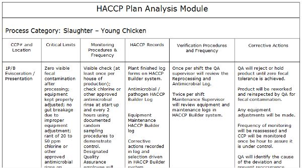 Haccp Plan Template. haccp plan cooked meat not shelf stable. 5 ...