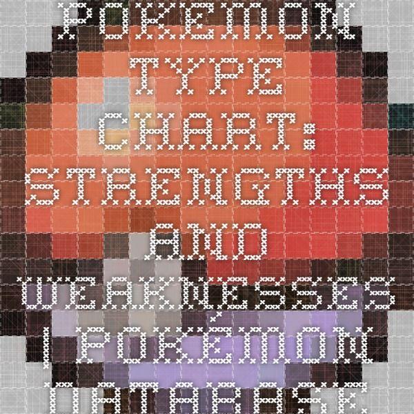 Pokémon type chart: strengths and weaknesses | Pokémon Database
