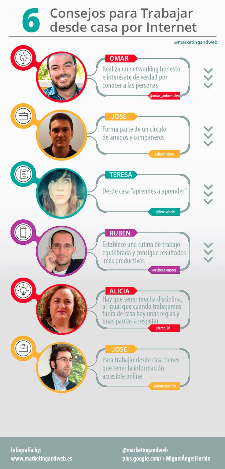 consejos para trabajar desde casa por Internet infografia