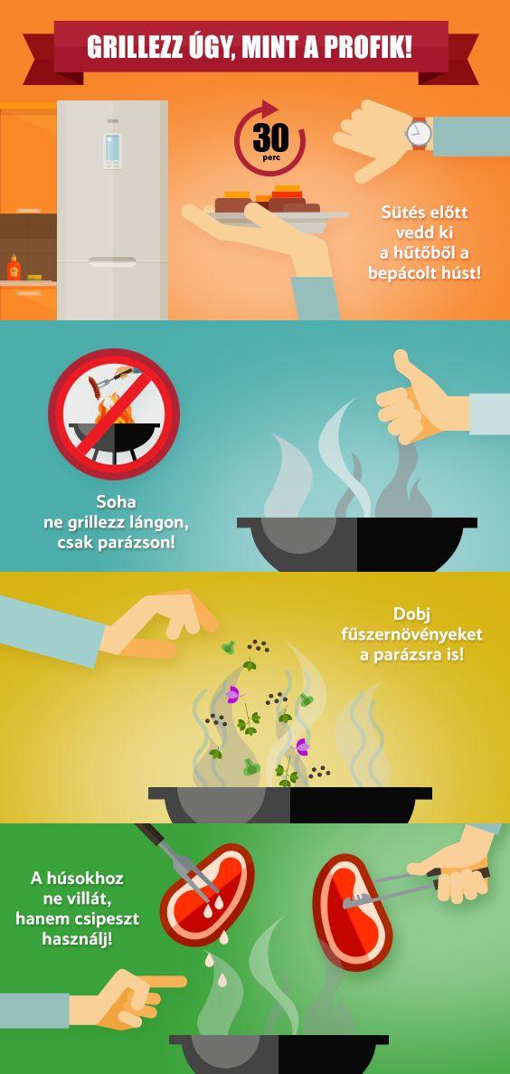 Te mindent tudsz a grillezésről? Hátha tudunk újat mondani! #TescoMagyarország #grillezés #grill #jotudni #tanacs #otlet