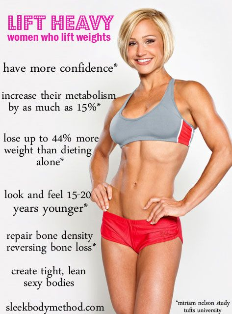 Women who lift have more confidence, increase their metabolism, look and feel younger, replace bone density. Lift heavy