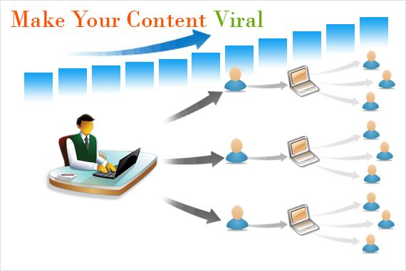 How to make your content go viral on internet.