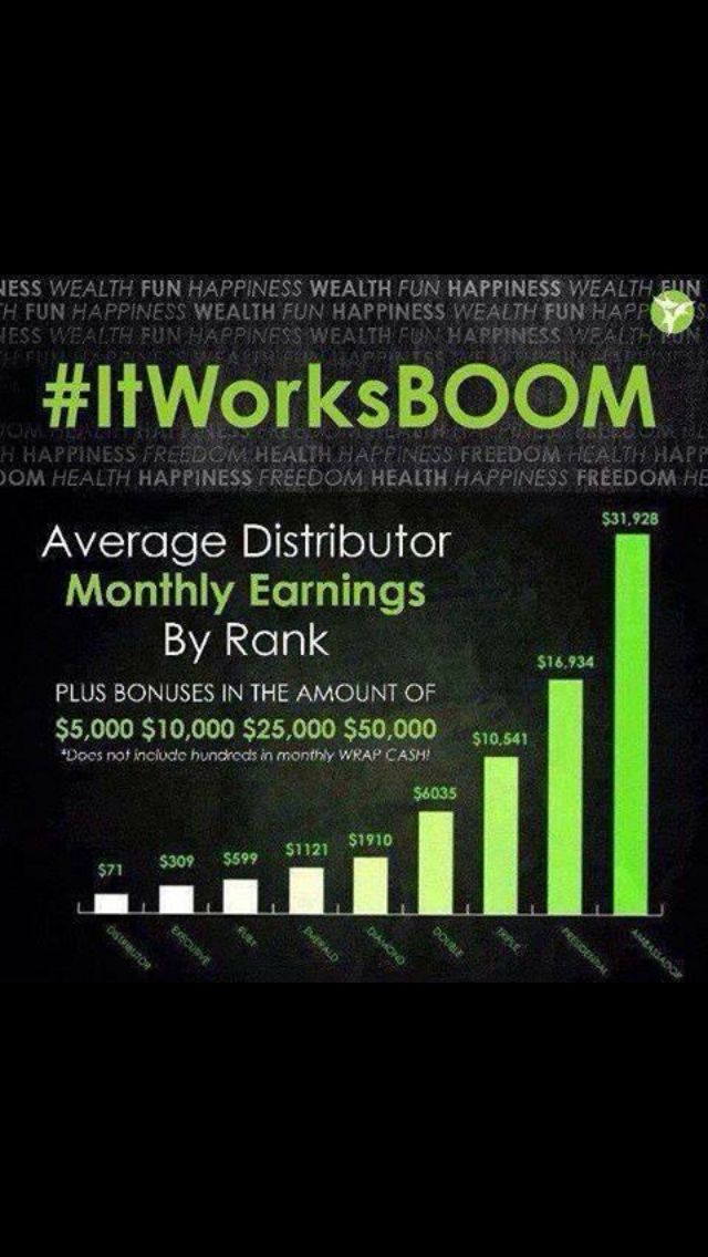 This is my new job message me to join !