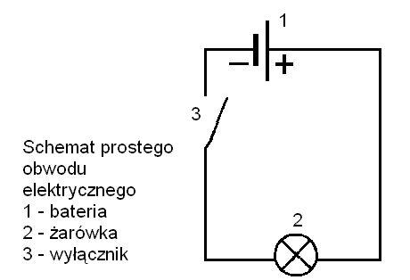 układ elektryczny