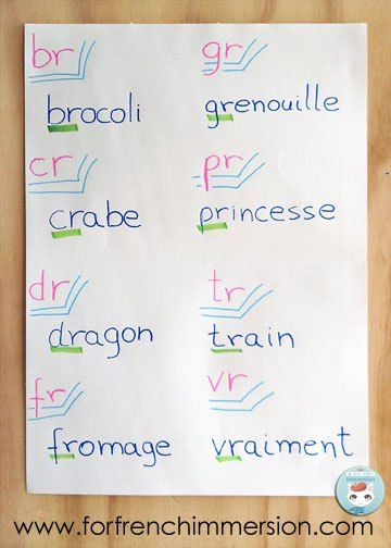 Best French Anchor Charts Images On   French