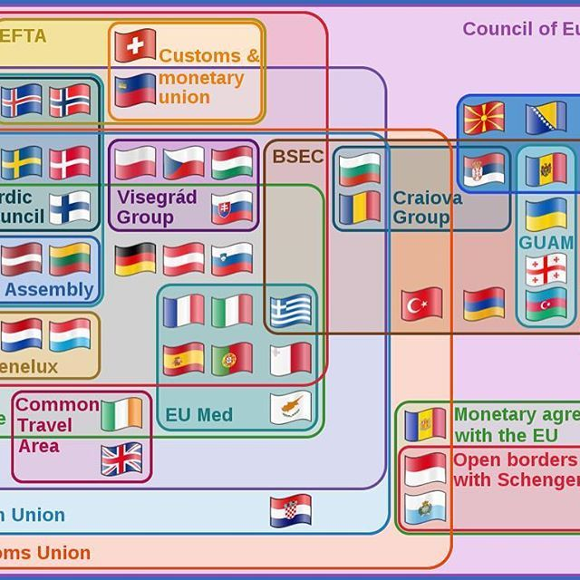 Euler diagram showing the relationships between various multinational European organizations and agreements. (No, the UK hasn't officially left the EU yet!) ➖ An alphabetical list of all organizations (continues in the comments): ➖ Baltic Assembly: is a r