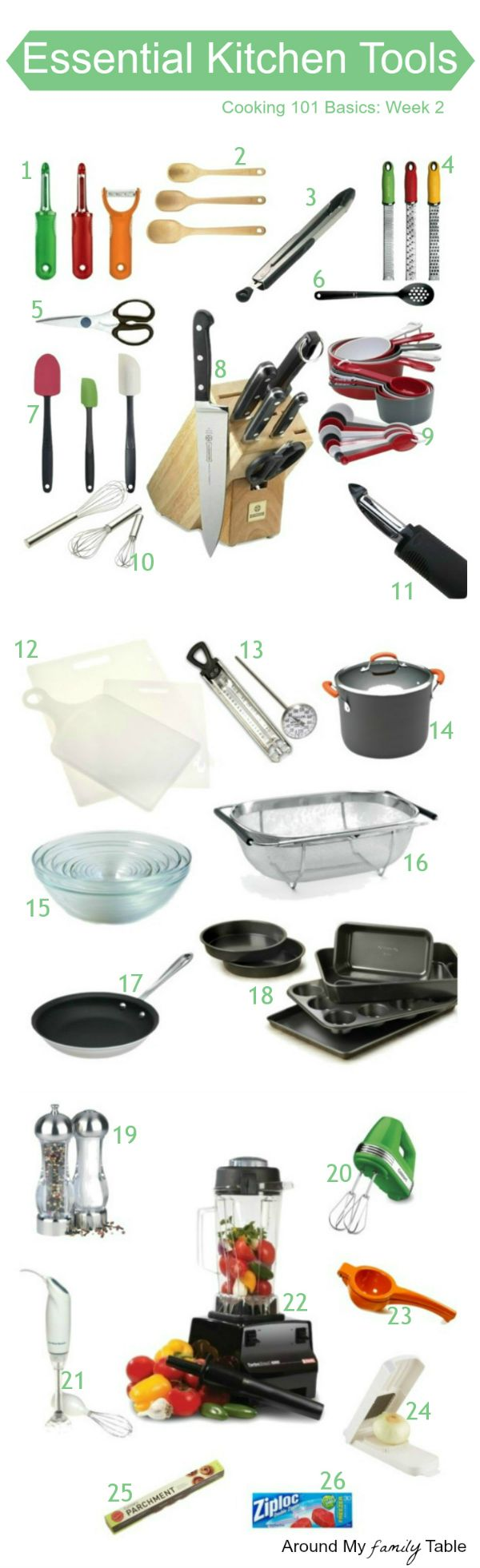 Tools of the Trade | Kitchen tools and gadgets you should never be without.