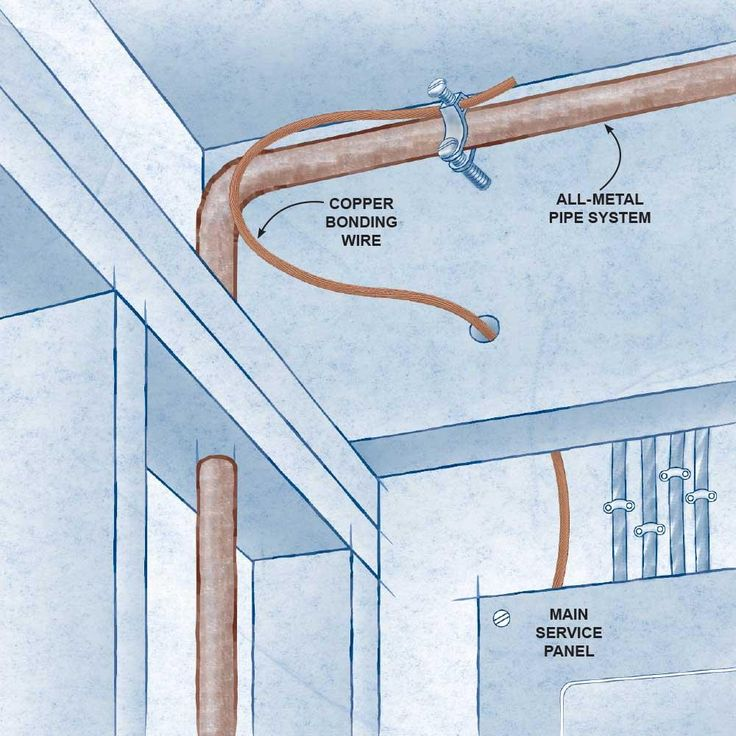 Don't Forget Sufficient Electrical Bonding - http://www.familyhandyman.com/electrical/wiring/the-most-common-electrical-code-violations-diyers-make#8