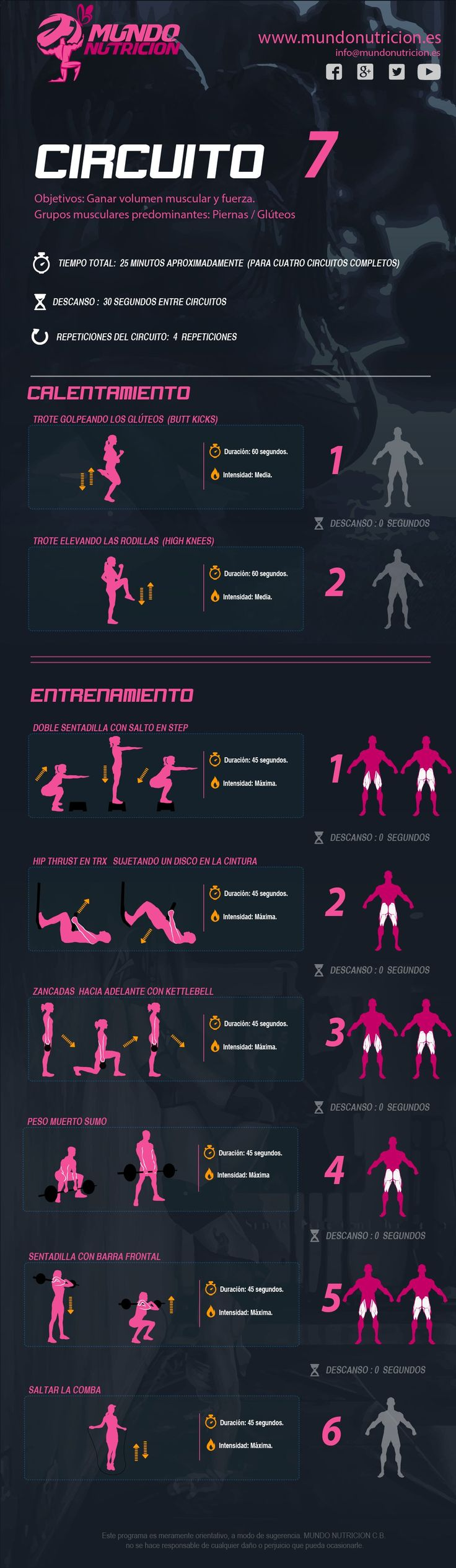 Circuito Quemagrasas : 3538 best ejercicio my body images on pinterest workout routines