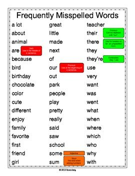 intro about misspelled words and vocabulary Find the misspelled word quiz have your class unscramble these summer vocabulary words then, use the words to write a story about summer vacation.