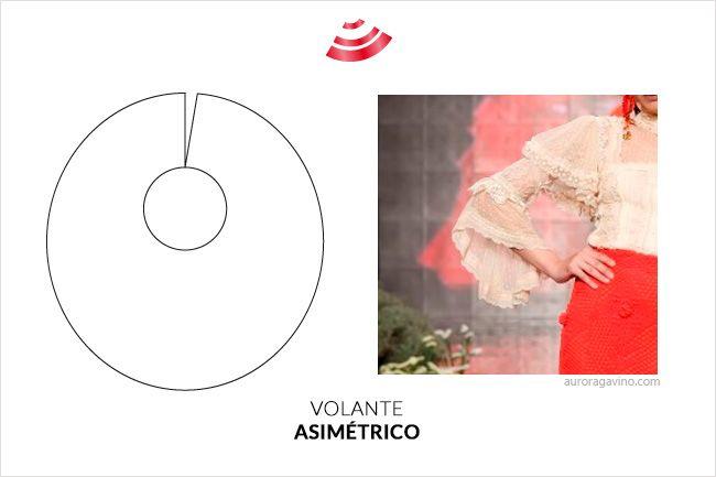Cinco tipos de volantes que debes conocer   Patrones de Flamenca