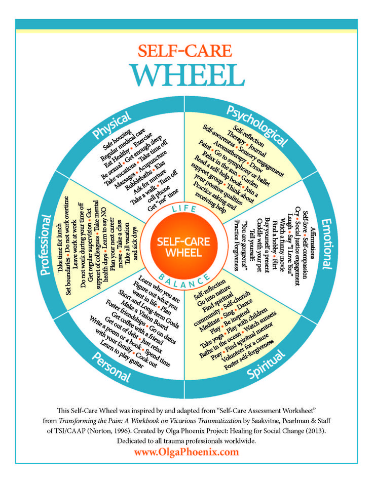 """""""Secrets to staying happy as a stressed-out grad student."""" (Self-Care Wheel courtesy of OlgaPhoenix)"""