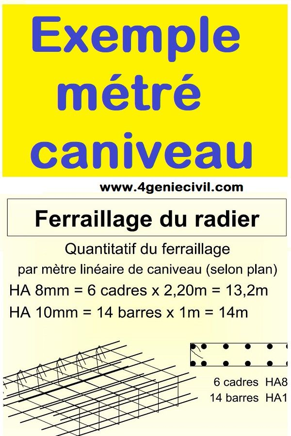Exemple De Calcul De Metre Pour Un Caniveau Genies How To Plan Construction