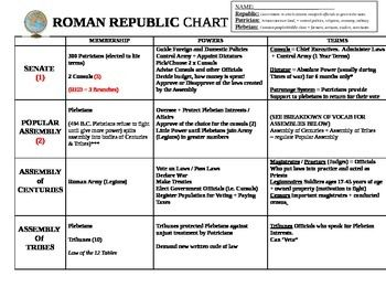 han china vs imperial rome essay Comparison between roman and han empires when rome reached the height of.