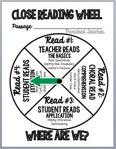 93 best Fun Reading Activities: Comprehension Focus images