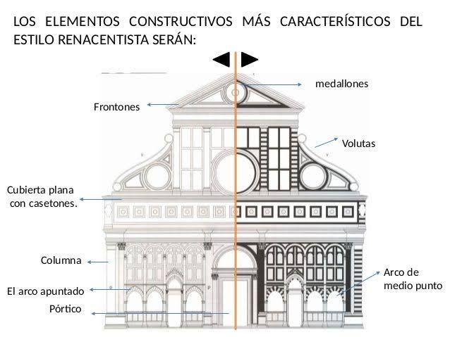 Pin De Javierdenizz En Arquitectura Renacimiento Arquitectura Arquitectura Renacentista Renacentismo