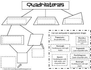 Quadrilateral graphic organizer freebie