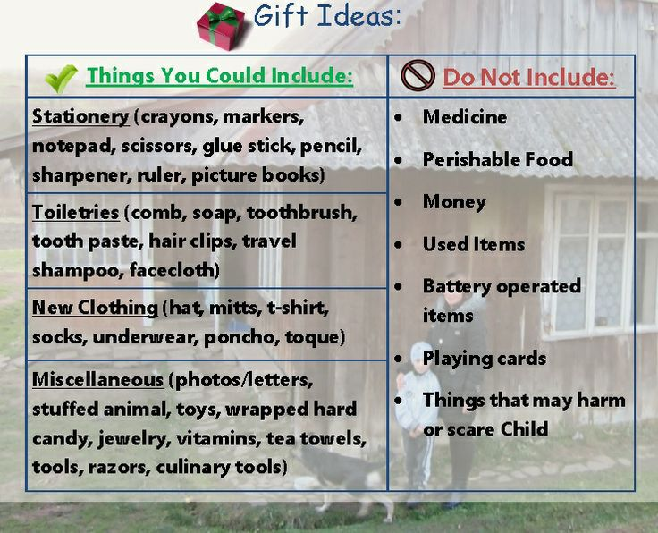 Ideas of what can be packed in your gift box to your sponsored child.  Christmas Gift Box/ Christmas Shoebox Idea