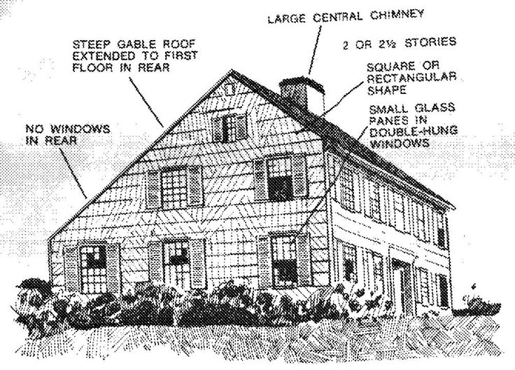 Characteristics of a saltbox style house