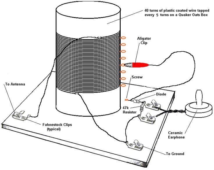 Physics coursework,Structure of platinum?