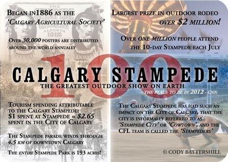 100 years of Stampede history!