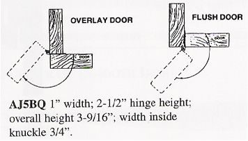 Steel No-Mortise Butt Hinge With Finial, Acorn AJ5BQ | Doorware.com