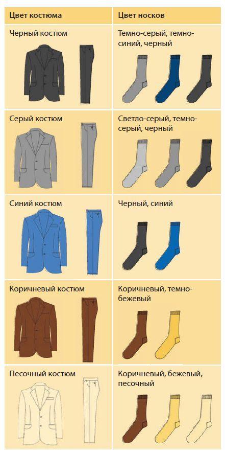 Как подобрать носки к костюму по цвету