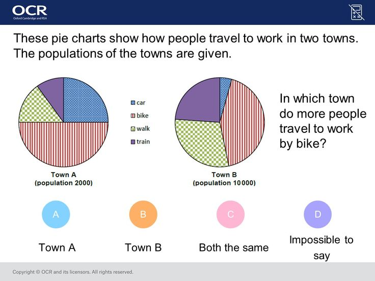 Intepreting Pie Charts (Foundation/Higher): GCSE Maths Question of the Week on Mr Barton Maths