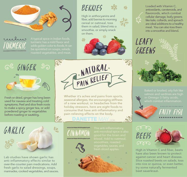 Danette May Best Anti Inflammatory Foods Eat
