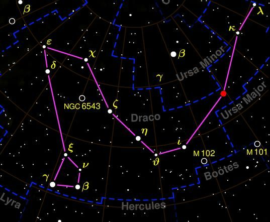 """Draco: Facts About the Dragon - Despite its size and designation as the eighth-largest constellation, Draco, the """"dragon"""" constellation, is not especially prominent.  The name is derived from the Latin term draconem, meaning """"huge serpent,"""" and the constellation literally snakes its way through the northern sky."""