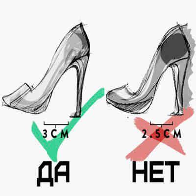 Как при покупке всего за 2 секунды определить, будут ли туфли удобными или нет