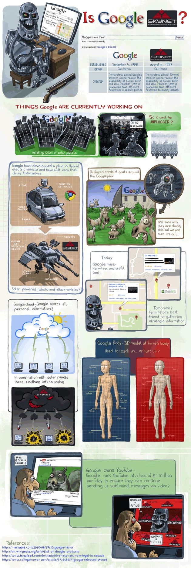 Is Google Skynet? - Infographic by Dejan SEO - This funny cartoon takes Google conspiracy theory to a whole new level.