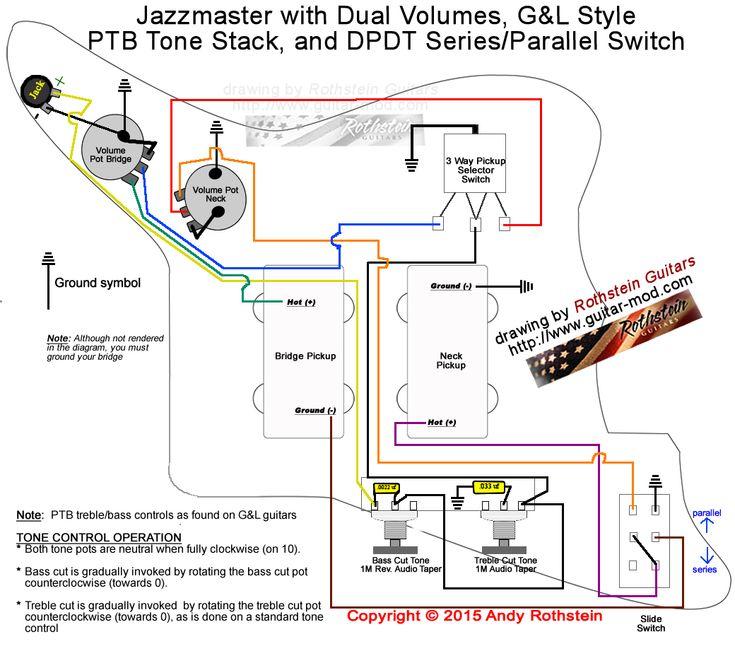 2f0754d8291b09110aaadfa2594946e2 jazzmaster circuit?resize=665%2C584&ssl=1 fender squier wiring diagram wiring diagram Fender Standard Stratocaster Wiring-Diagram at gsmx.co