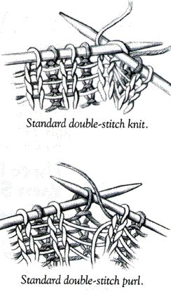 Learn Something New: Double Knitting - Knitting Daily - Knitting Daily