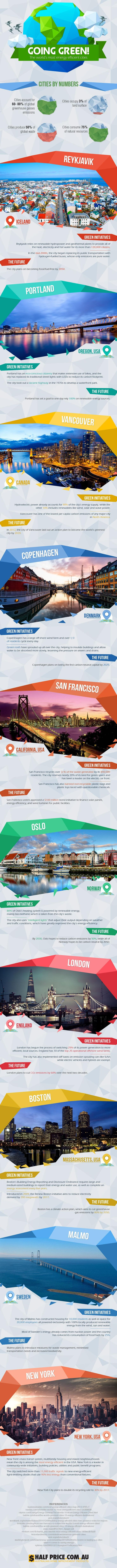 Going Green The World S Most Energy Efficient Cities Infographic
