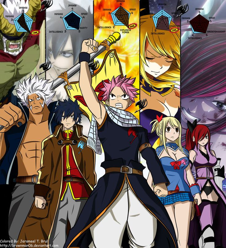 Fairy Tail Team MangaGrounds - Read Fairy Tail Manga Online | Fairy Tail Forums
