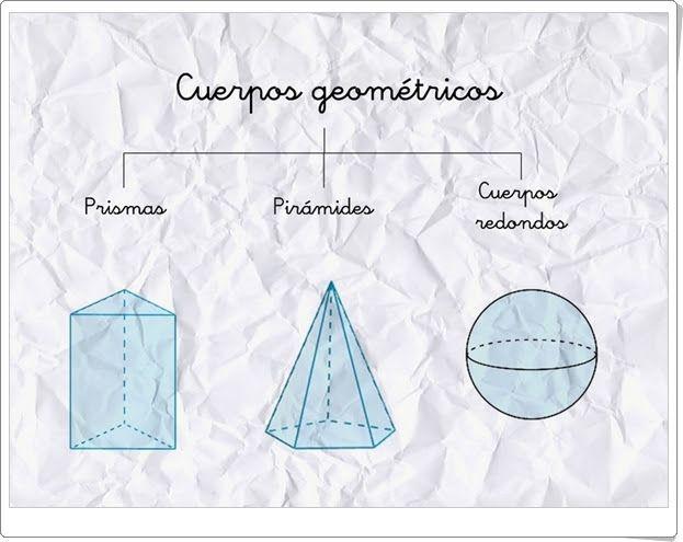 """""""Los cuerpos geométricos"""" (Cuadernillo de Matemáticas de Primaria)"""