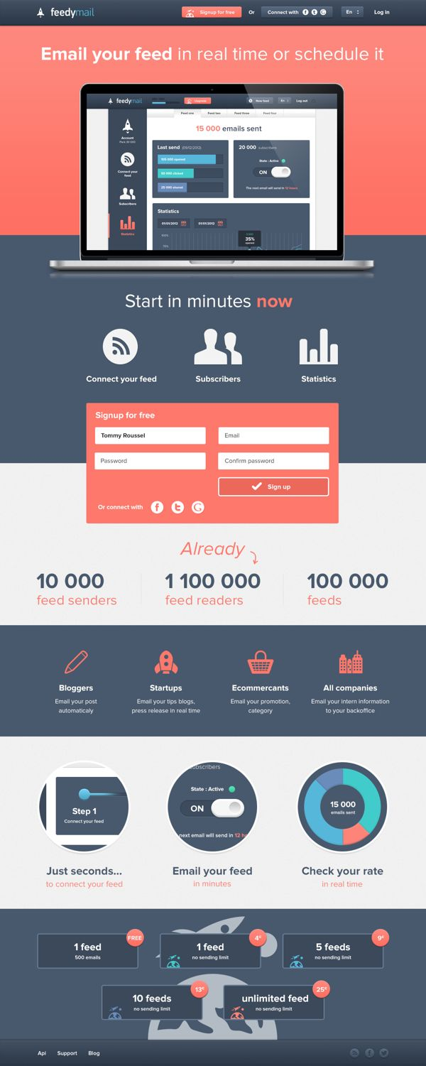 FeedyMail by Tommy Roussel, via Behance