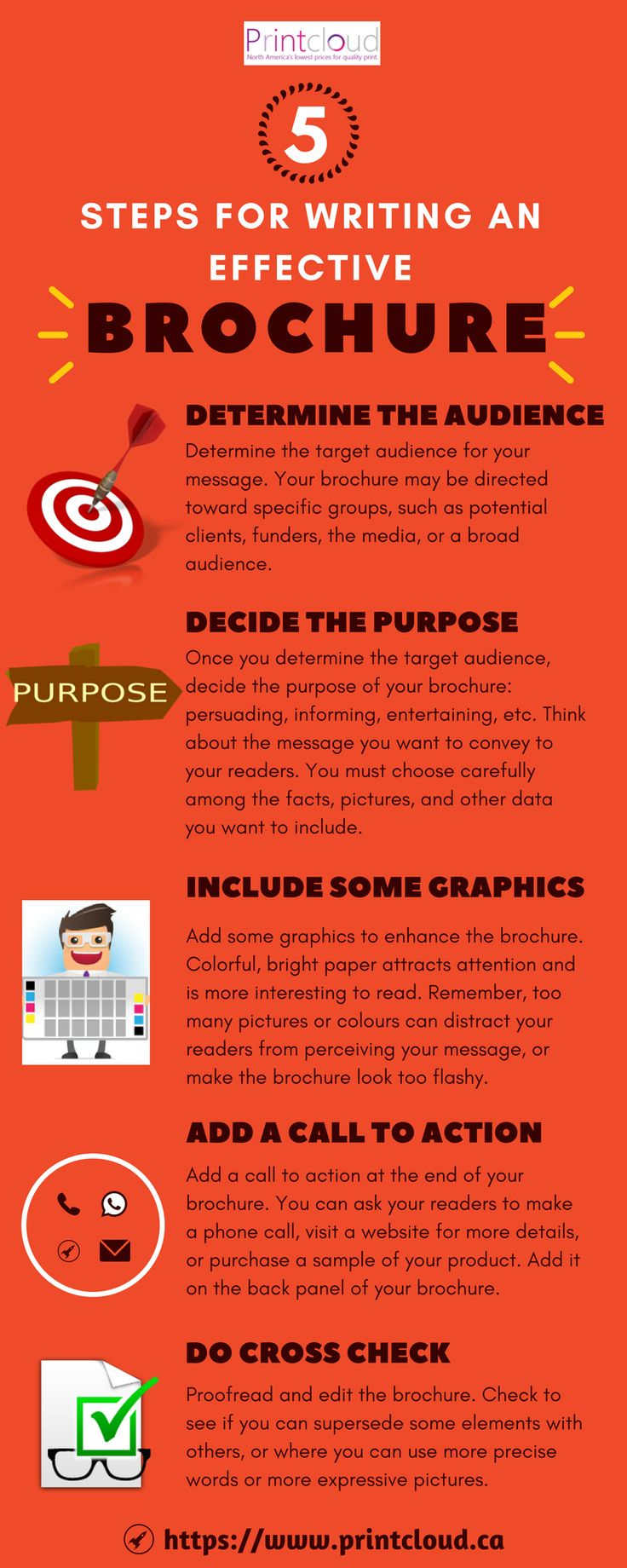 5 Steps of Writing an Effective Brochure