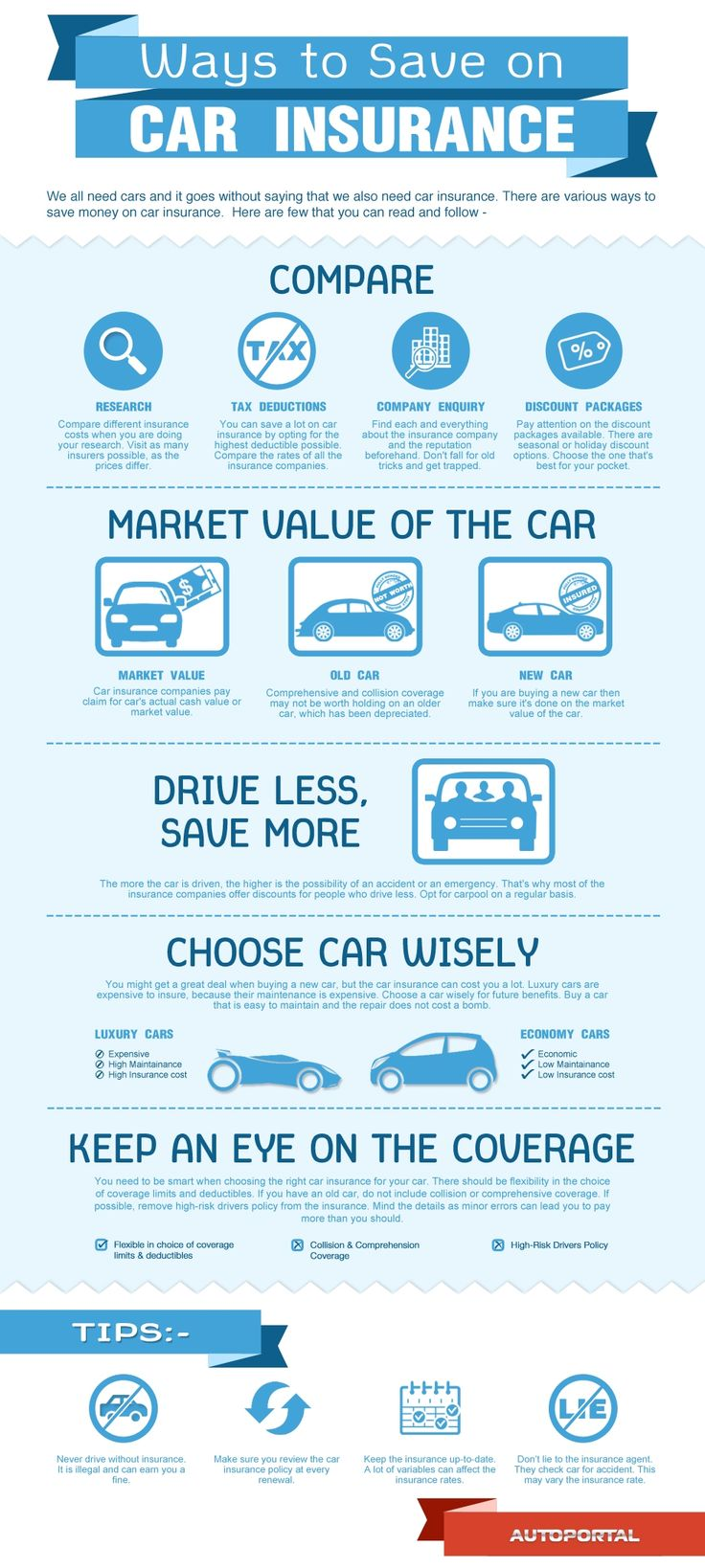 Car Insurance Quotes Comparison Impressive 23 Best Compare Car Insurance Images On Pinterest  Compare Car . Inspiration