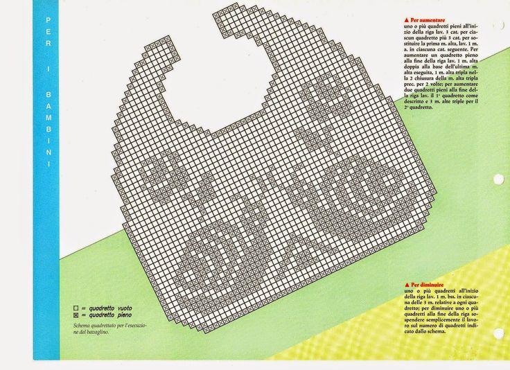 lo spazio di lilla: A gentile richiesta...Schemi di bavaglini all'uncinetto per Margherita / Crochet bibs charts for babies