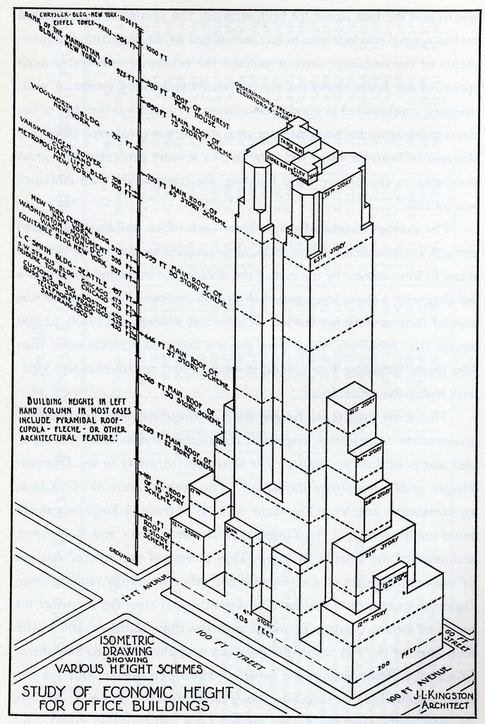 Tudy Of The Economic Height For An Office Building As Applied To The Empire State Building P Empire State Building Drawing Empire State Building Empire State