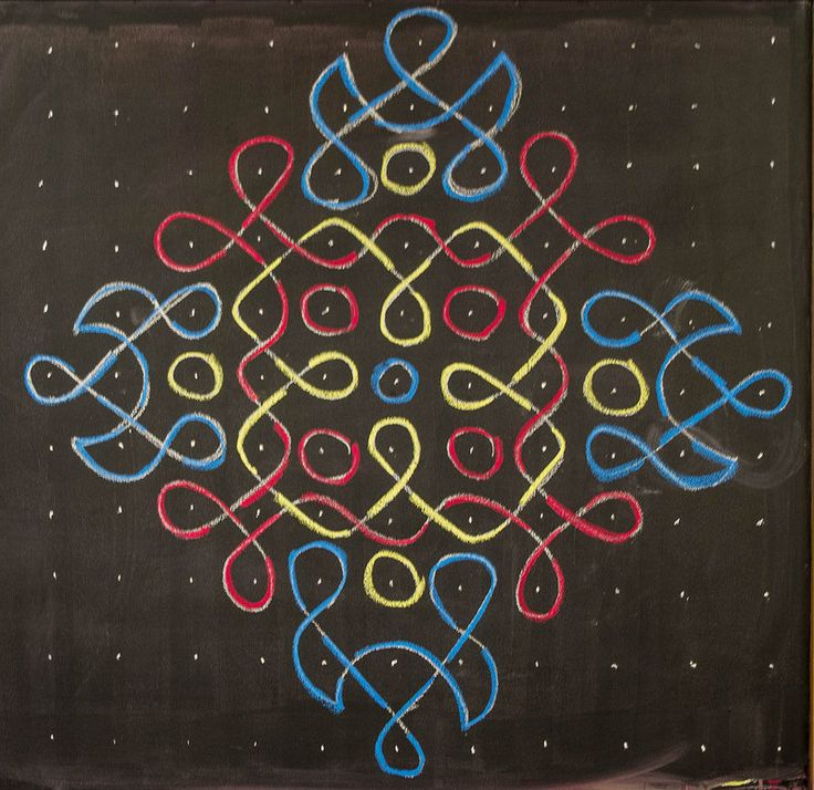 5th Grade; Formdrawing: Kolam