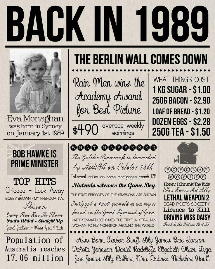 30th birthday poster australian edition what happened 30