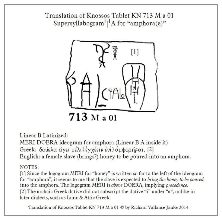 #LinearB #syllabograms #supersyllabograms #amphora #slave Click to ENLARGE