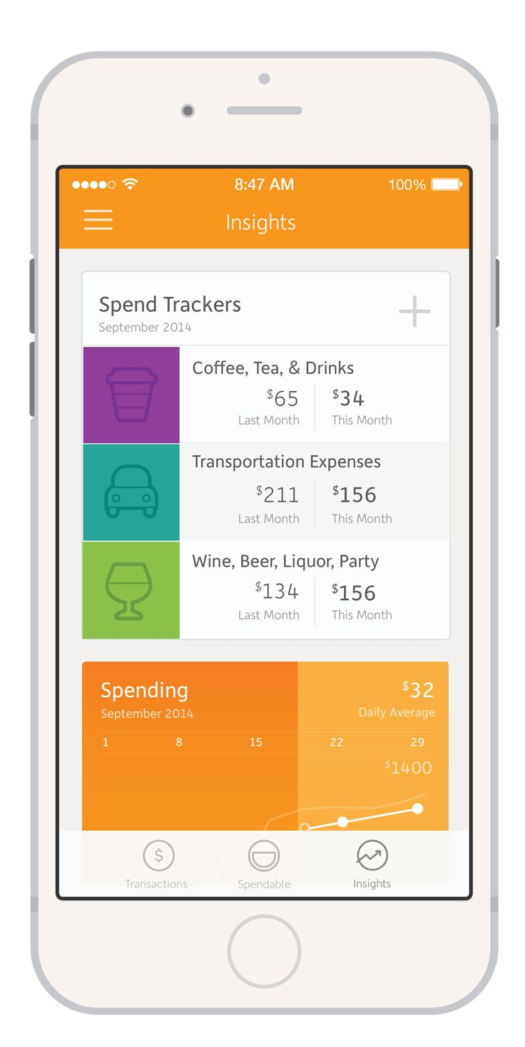 Level is the mobile money meter, the radically simple way to track your daily cash flow and take control of your money.