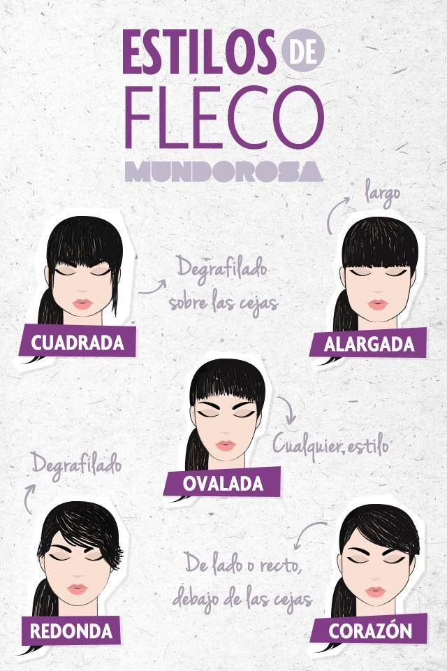 Las 25 mejores ideas sobre cortes de cabello con la forma for Tipos cara