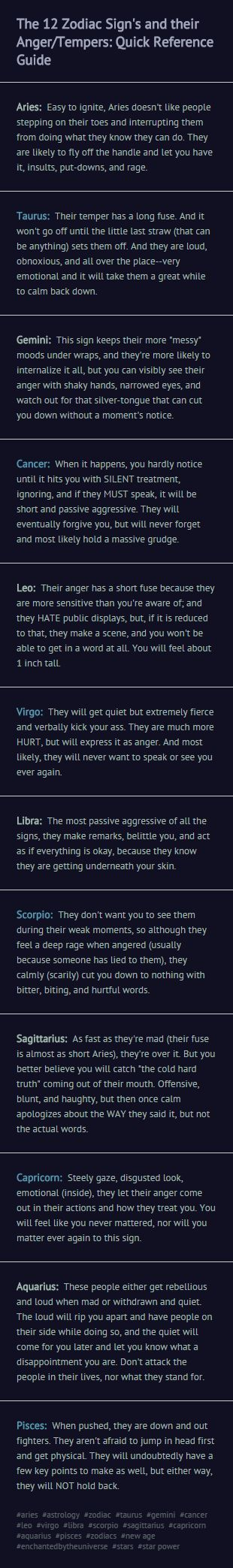 So true!: Zodiac Signs, Anger Tempers, Cancer Horoscope Quotes, Gemini And Sagittarius, Astrology Signs Capricorn, Zodiac Quote, Astrology Gemini