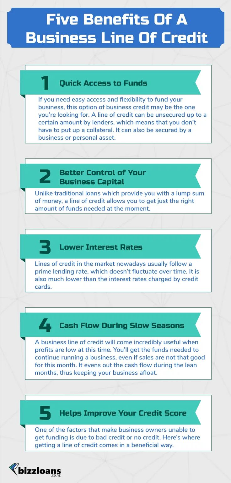 Five Benefits Of A Business Line Of Credit Bizzloans.co