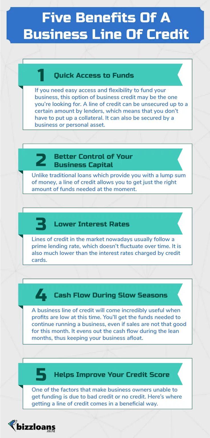 Five benefits of a business line of credit bizzloansco